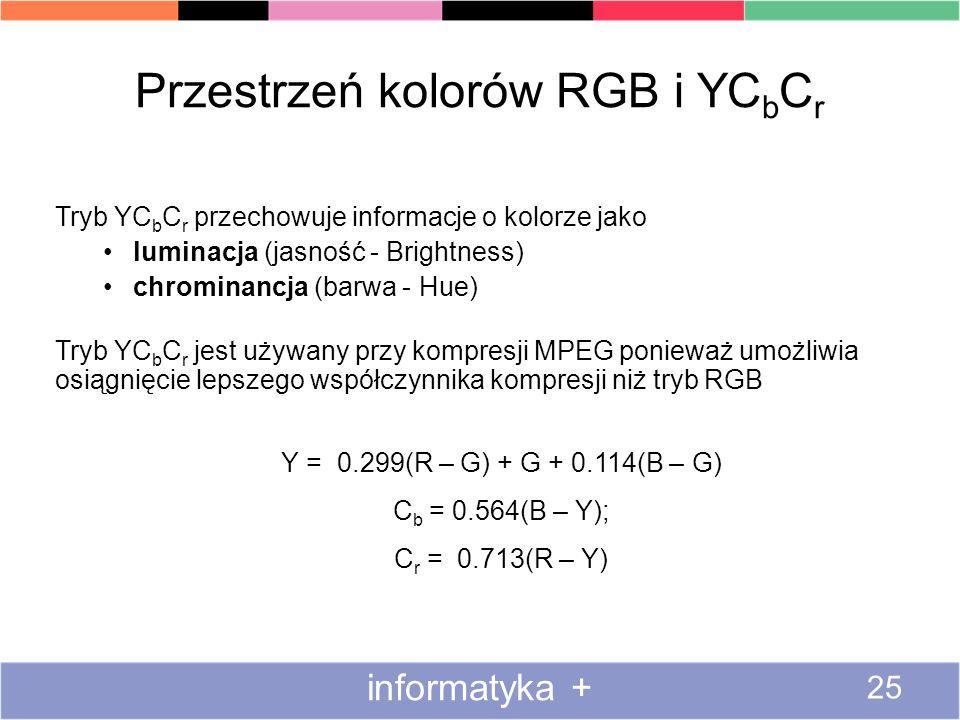 Przestrzeń kolorów RGB i YCbCr