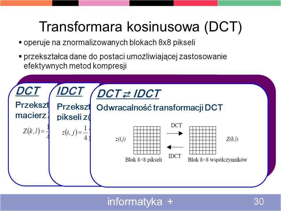 Transformara kosinusowa (DCT)