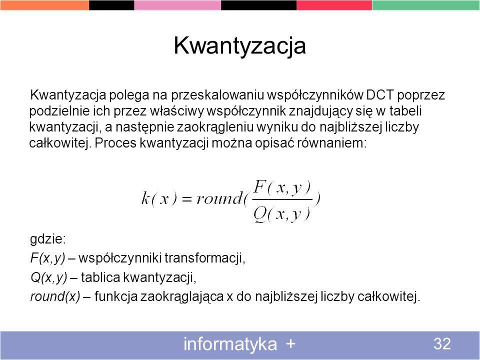 Kwantyzacja informatyka +