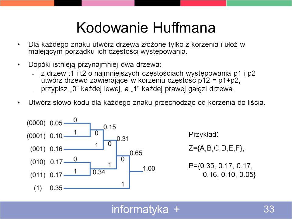 Kodowanie Huffmana informatyka +