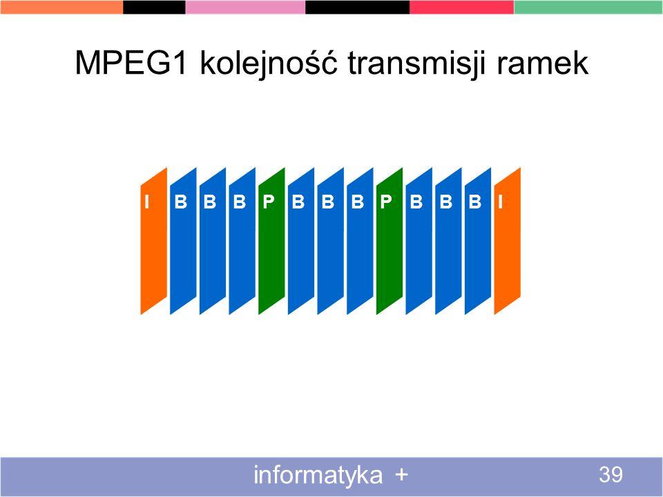 MPEG1 kolejność transmisji ramek