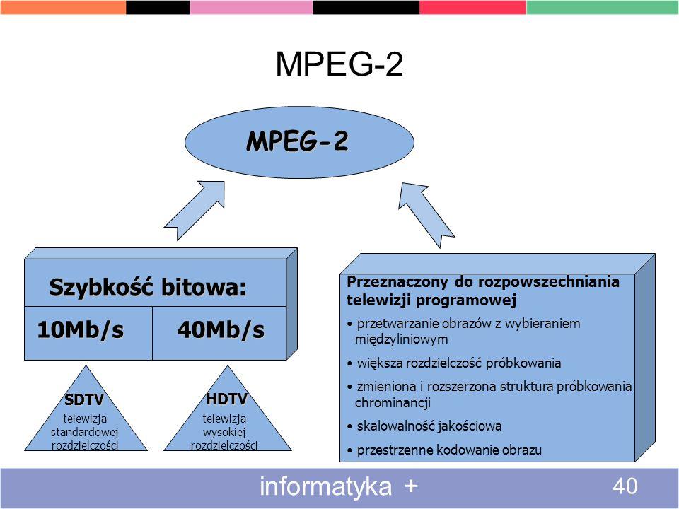 MPEG-2 MPEG-2 informatyka + Szybkość bitowa: 10Mb/s 40Mb/s