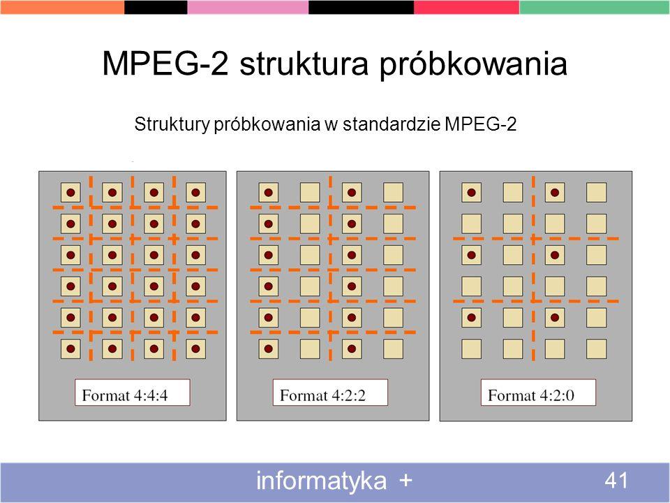 MPEG-2 struktura próbkowania