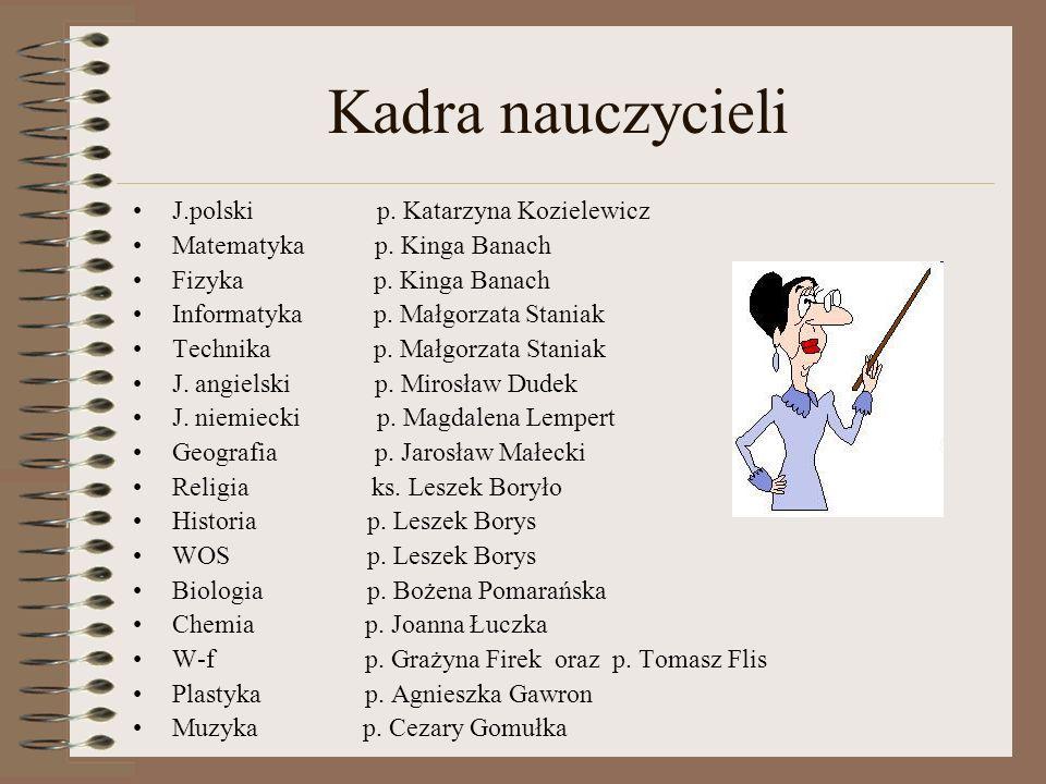 Kadra nauczycieli J.polski p. Katarzyna Kozielewicz