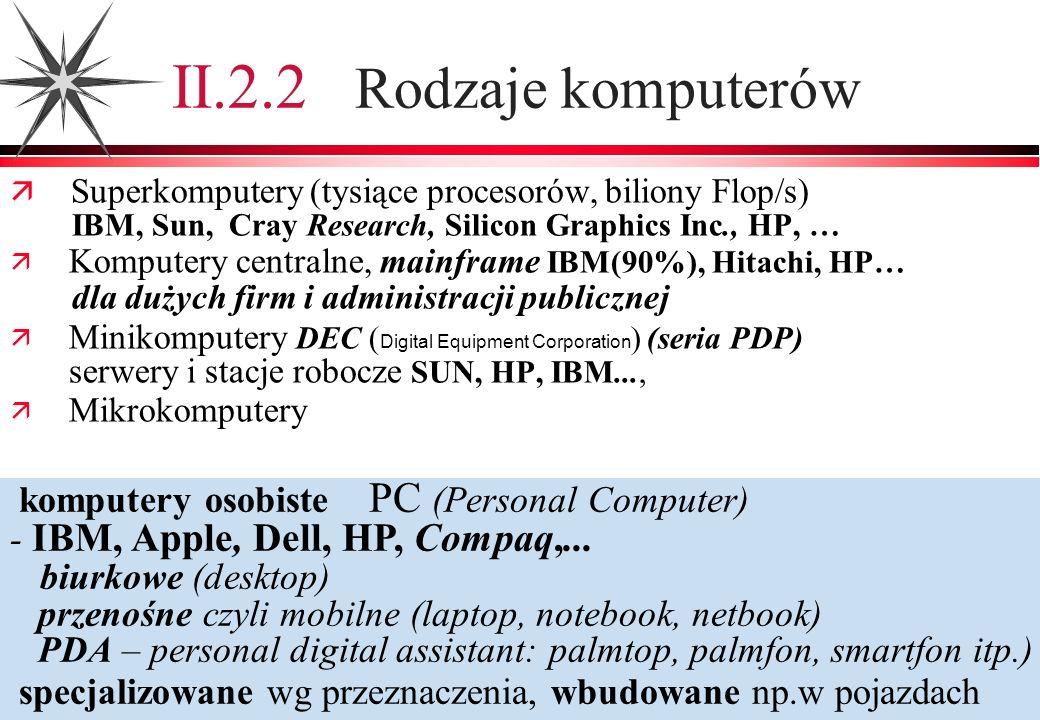 II.2.2 Rodzaje komputerów Superkomputery (tysiące procesorów, biliony Flop/s) IBM, Sun, Cray Research, Silicon Graphics Inc., HP, …