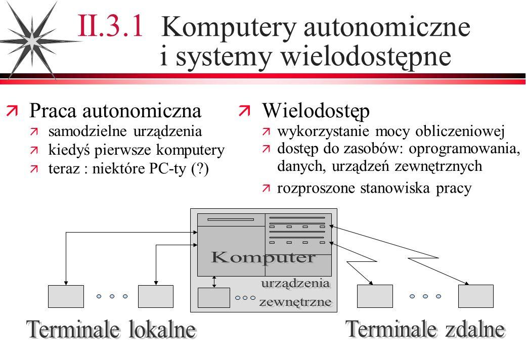 II.3.1 Komputery autonomiczne i systemy wielodostępne
