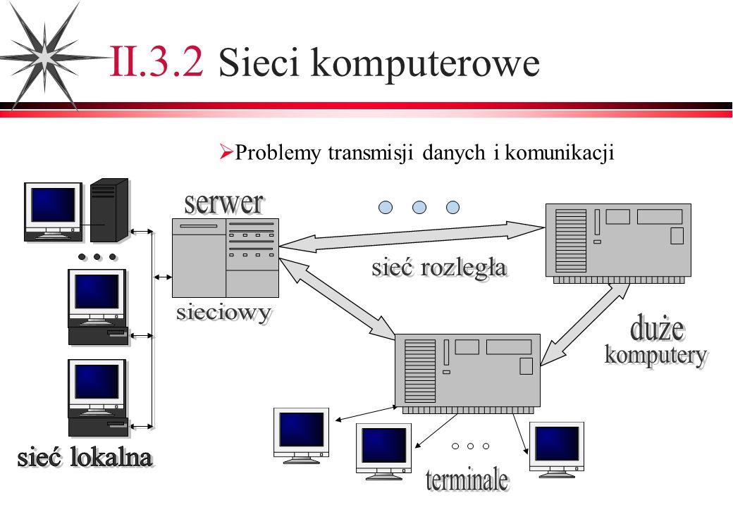 Problemy transmisji danych i komunikacji