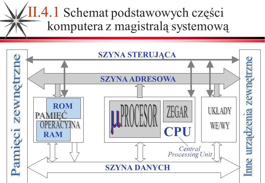 II.4.1 Schemat podstawowych części komputera z magistralą systemową