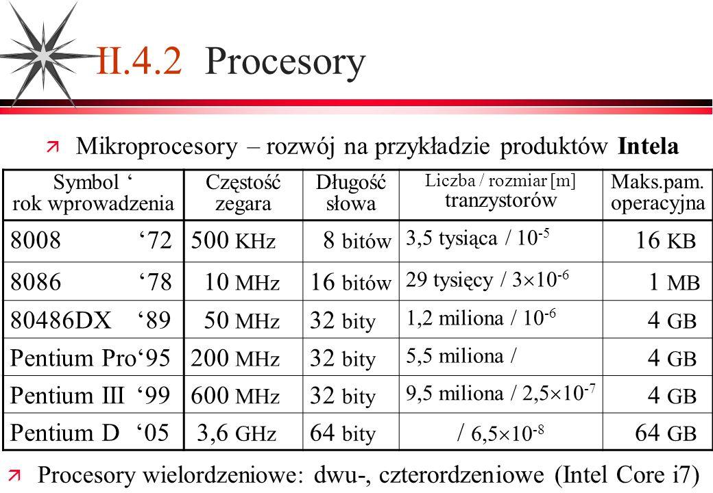 II.4.2 ProcesoryMikroprocesory – rozwój na przykładzie produktów Intela. Symbol ' rok wprowadzenia.