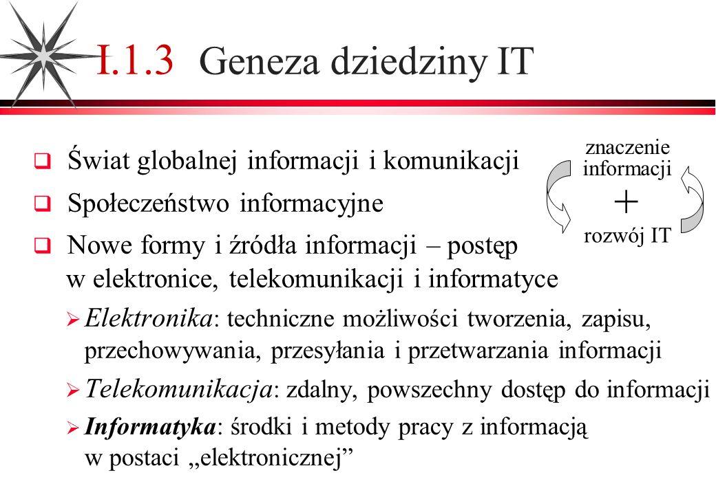 I.1.3 Geneza dziedziny IT + Świat globalnej informacji i komunikacji