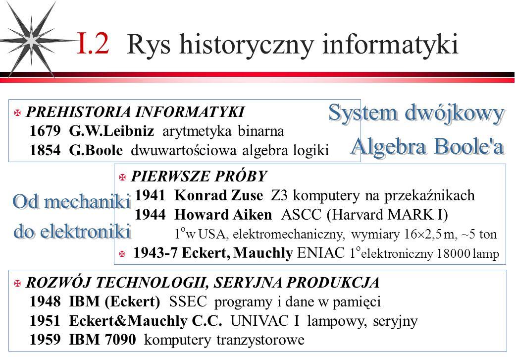 I.2 Rys historyczny informatyki