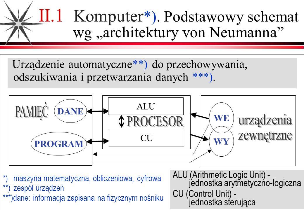 """II.1 Komputer*). Podstawowy schemat wg """"architektury von Neumanna"""