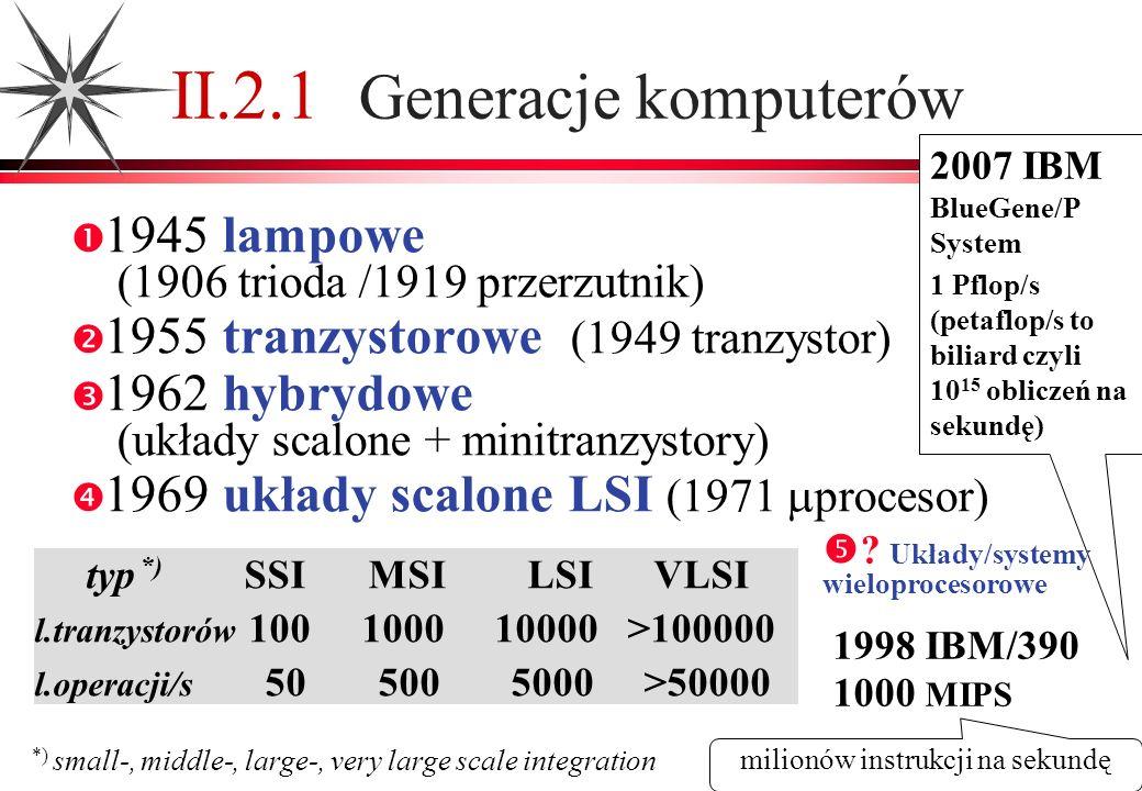 II.2.1 Generacje komputerów