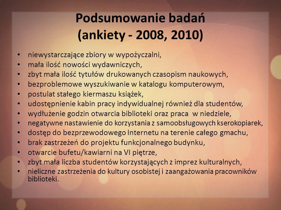 Podsumowanie badań (ankiety - 2008, 2010)