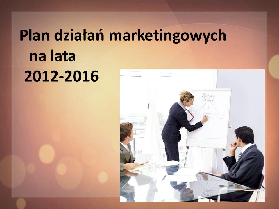 Plan działań marketingowych na lata 2012-2016