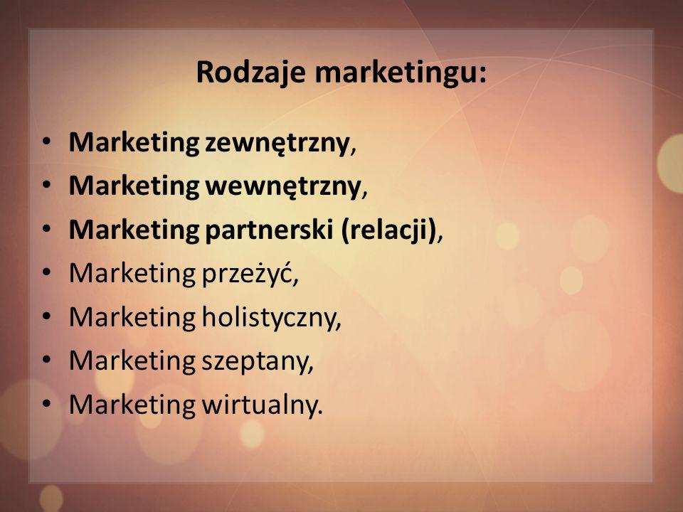 Rodzaje marketingu: Marketing zewnętrzny, Marketing wewnętrzny,