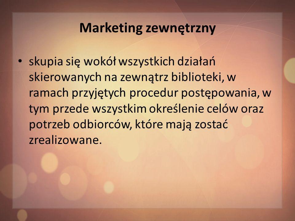 Marketing zewnętrzny