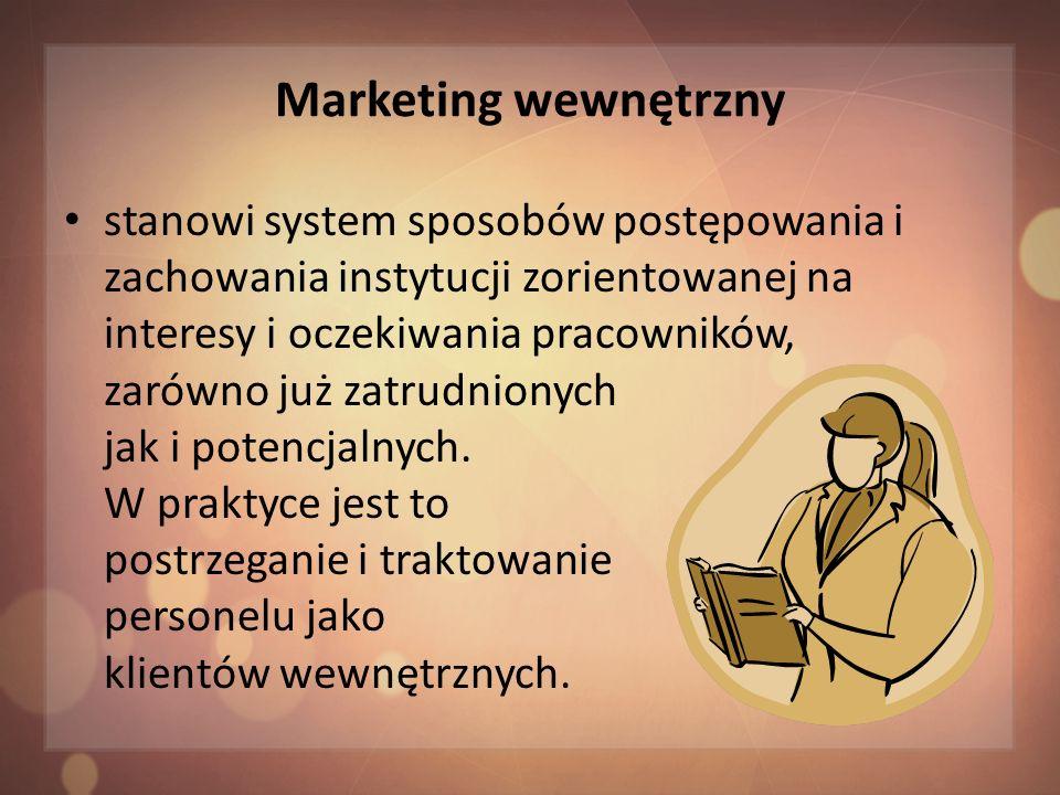 Marketing wewnętrzny