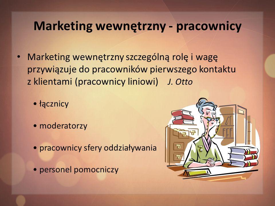 Marketing wewnętrzny - pracownicy