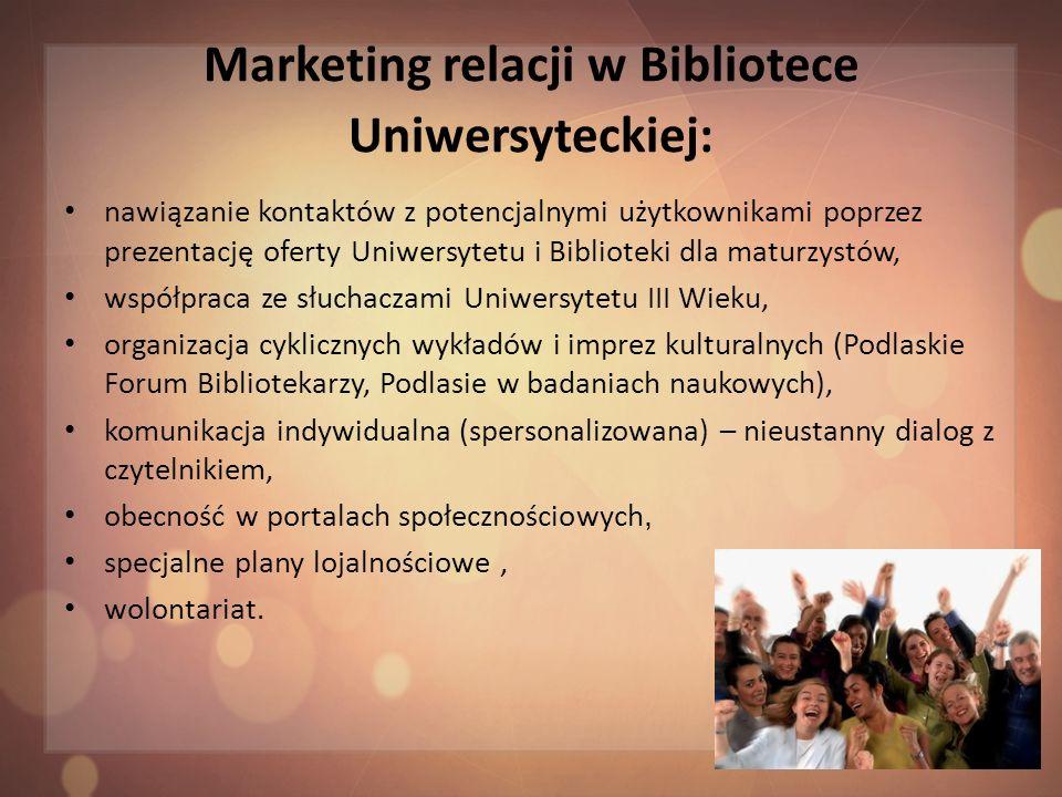 Marketing relacji w Bibliotece Uniwersyteckiej: