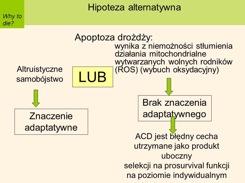 LUB or Hipoteza alternatywna Apoptoza drożdży:
