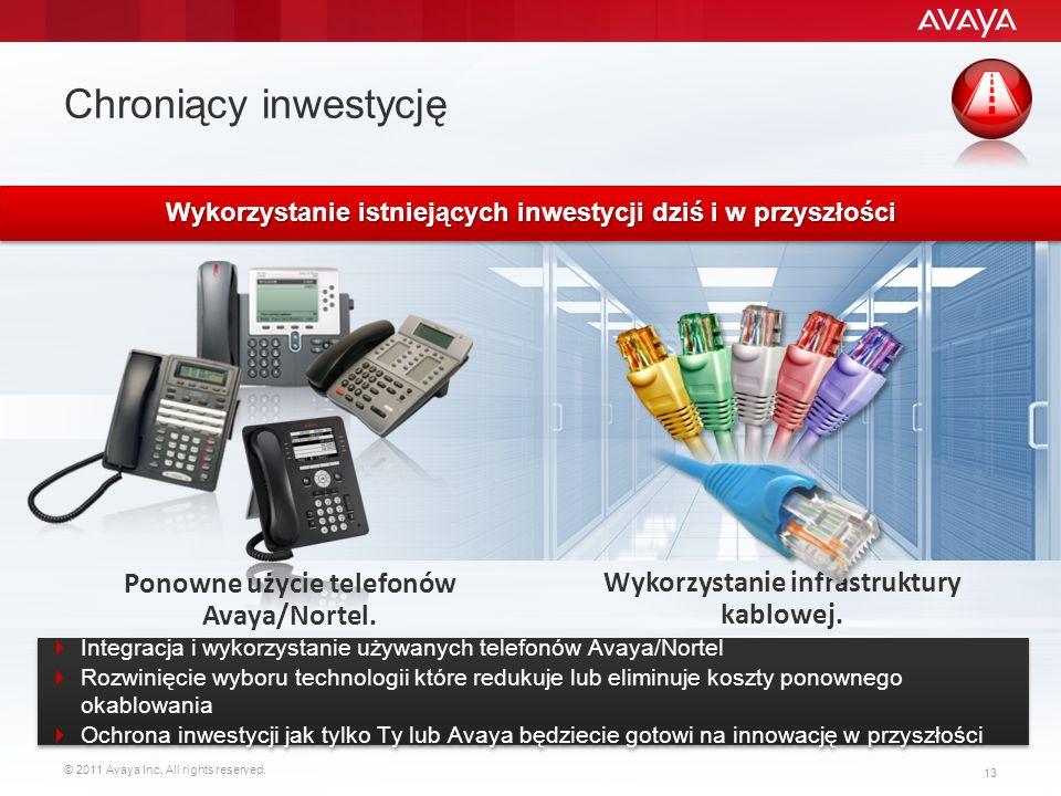 Chroniący inwestycję Ponowne użycie telefonów Avaya/Nortel.