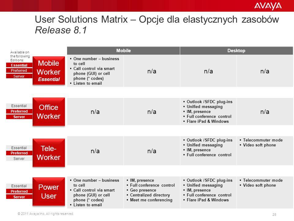 User Solutions Matrix – Opcje dla elastycznych zasobów Release 8.1