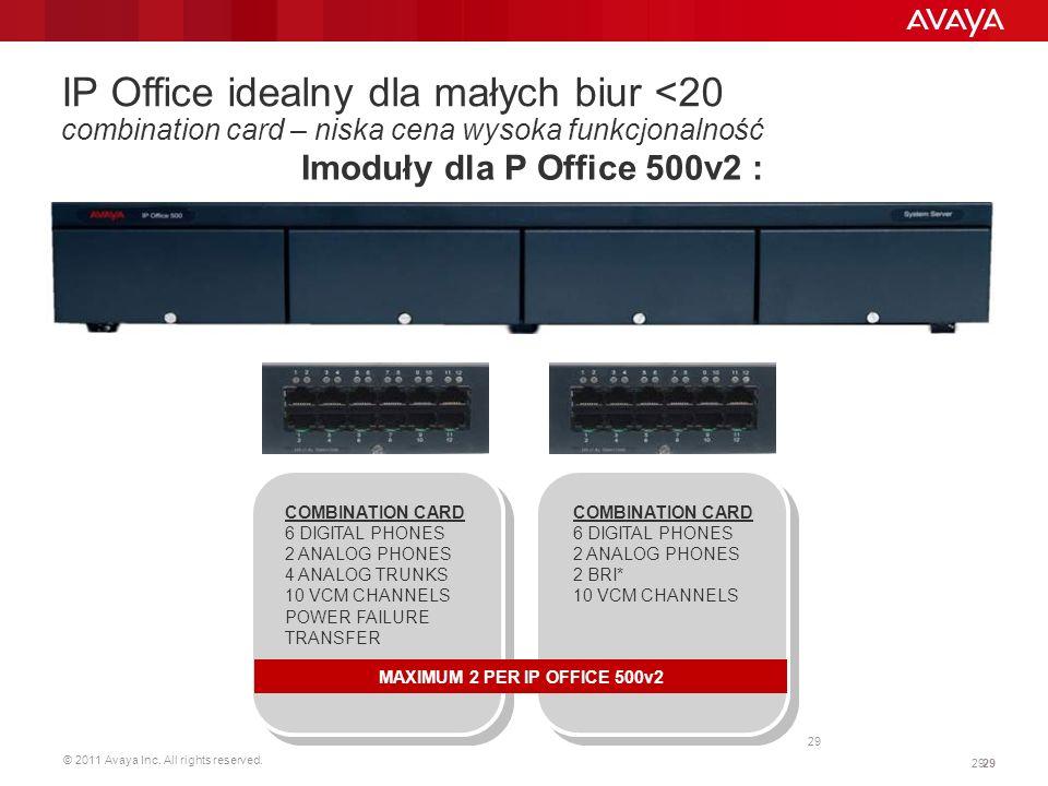IP Office idealny dla małych biur <20 combination card – niska cena wysoka funkcjonalność