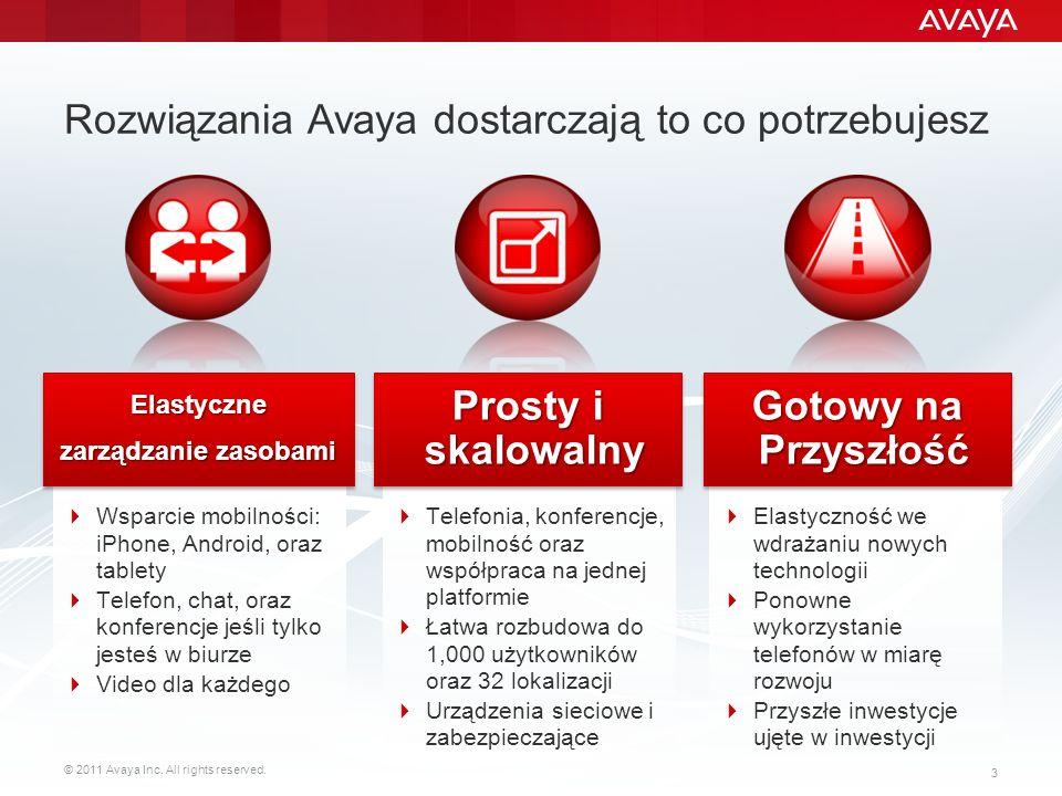 Rozwiązania Avaya dostarczają to co potrzebujesz