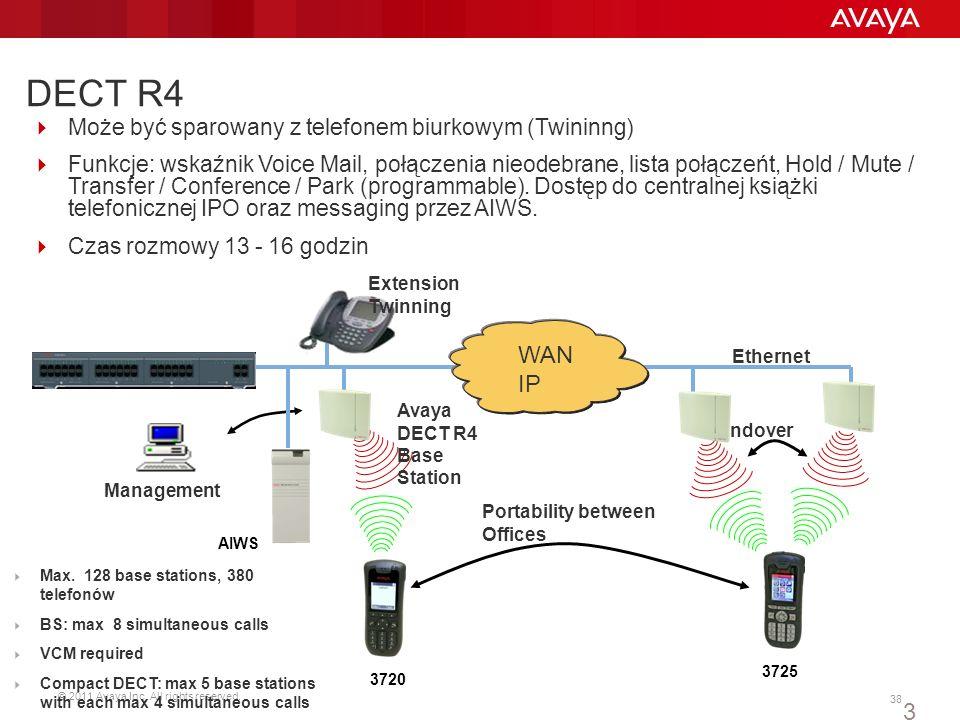 DECT R4 WAN IP Może być sparowany z telefonem biurkowym (Twininng)