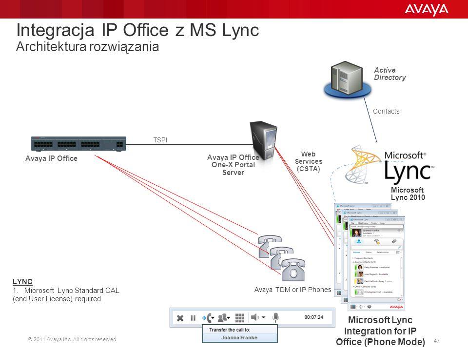 Integracja IP Office z MS Lync Architektura rozwiązania