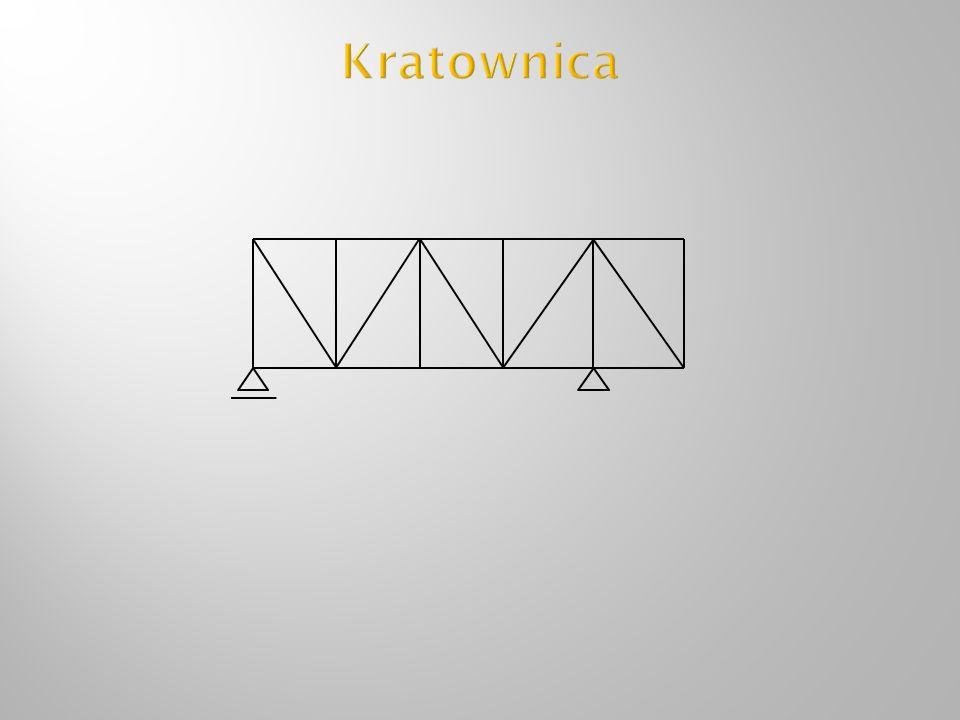 Kratownica
