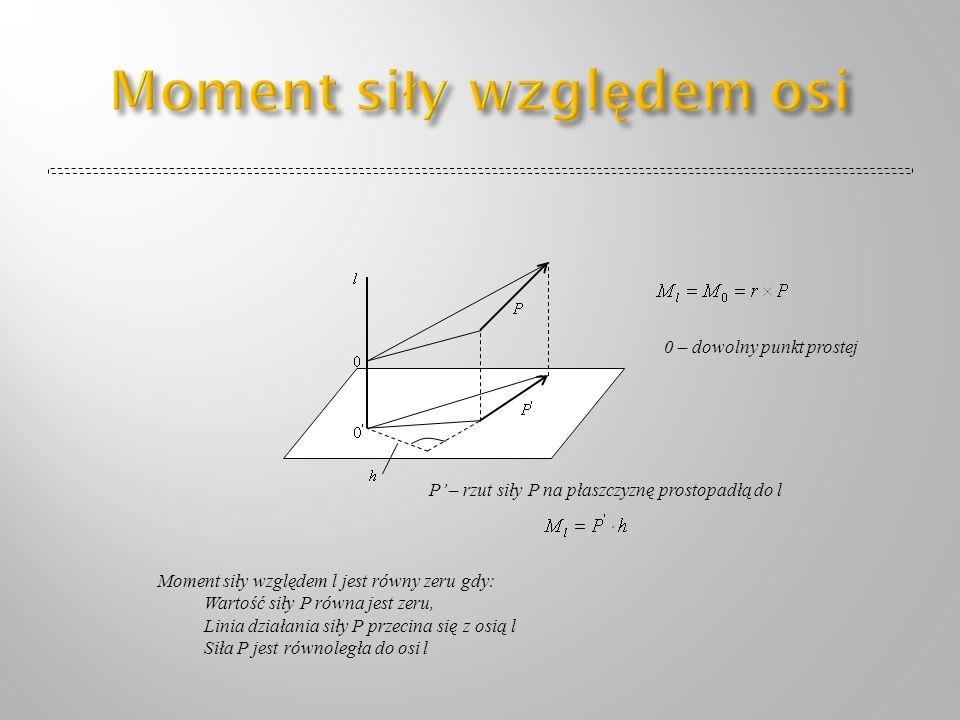 Moment siły względem osi