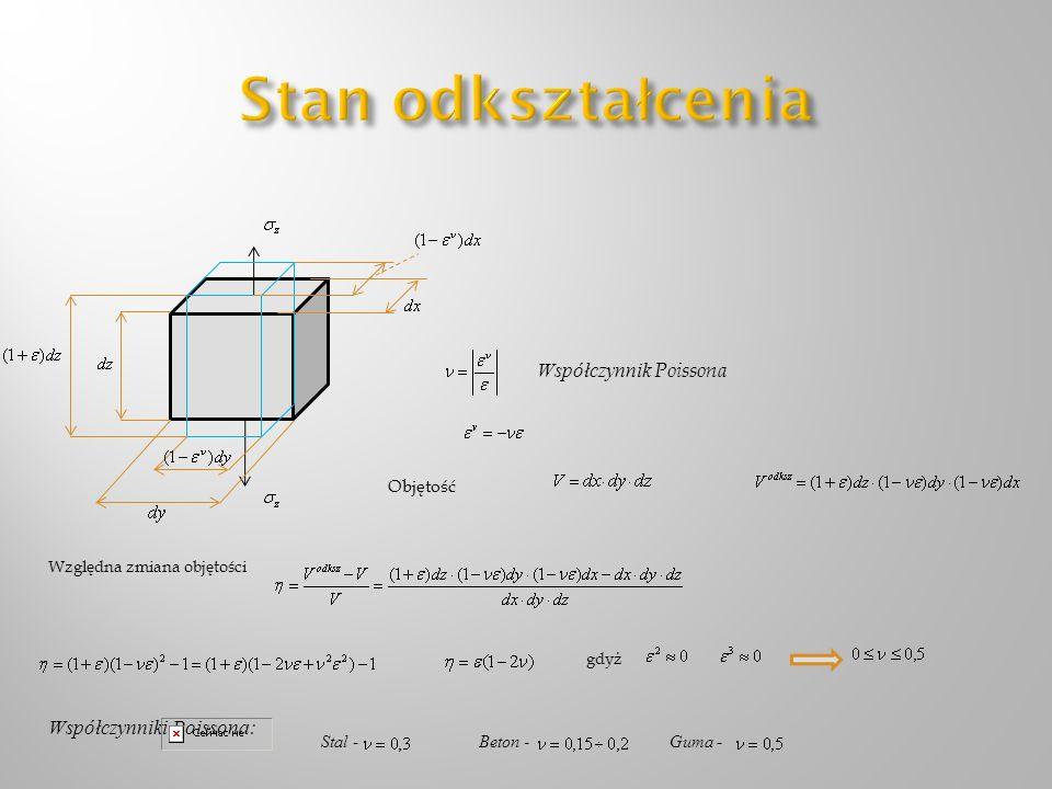 Stan odkształcenia Współczynnik Poissona Współczynniki Poissona: