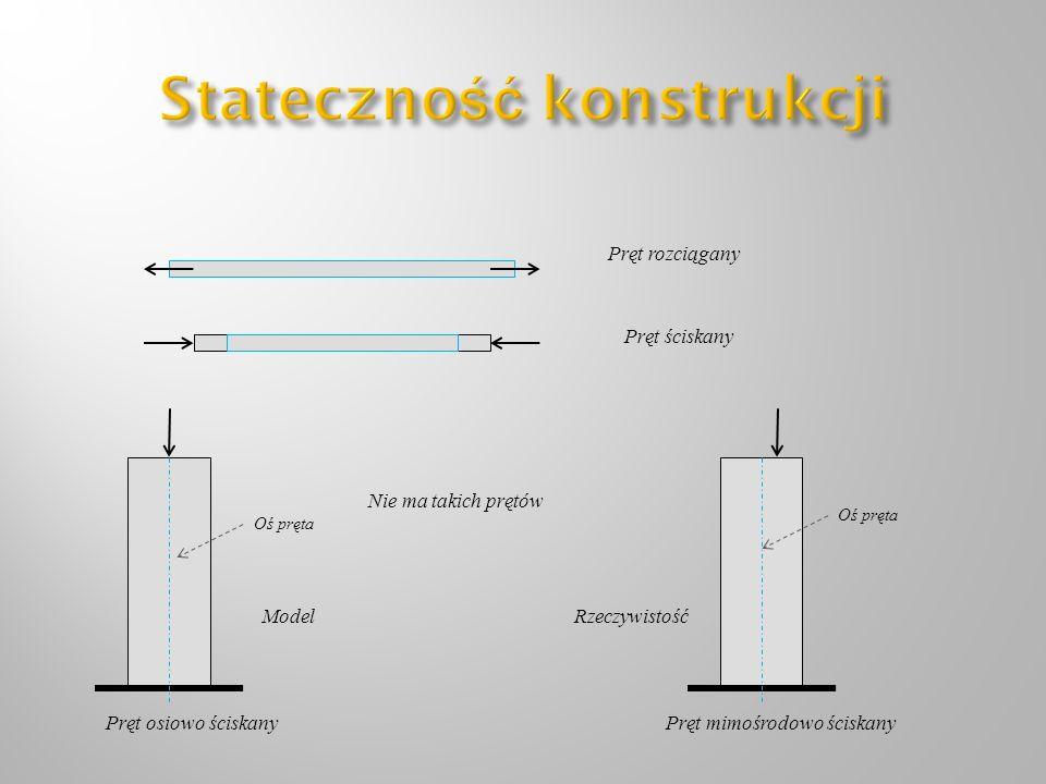 Stateczność konstrukcji