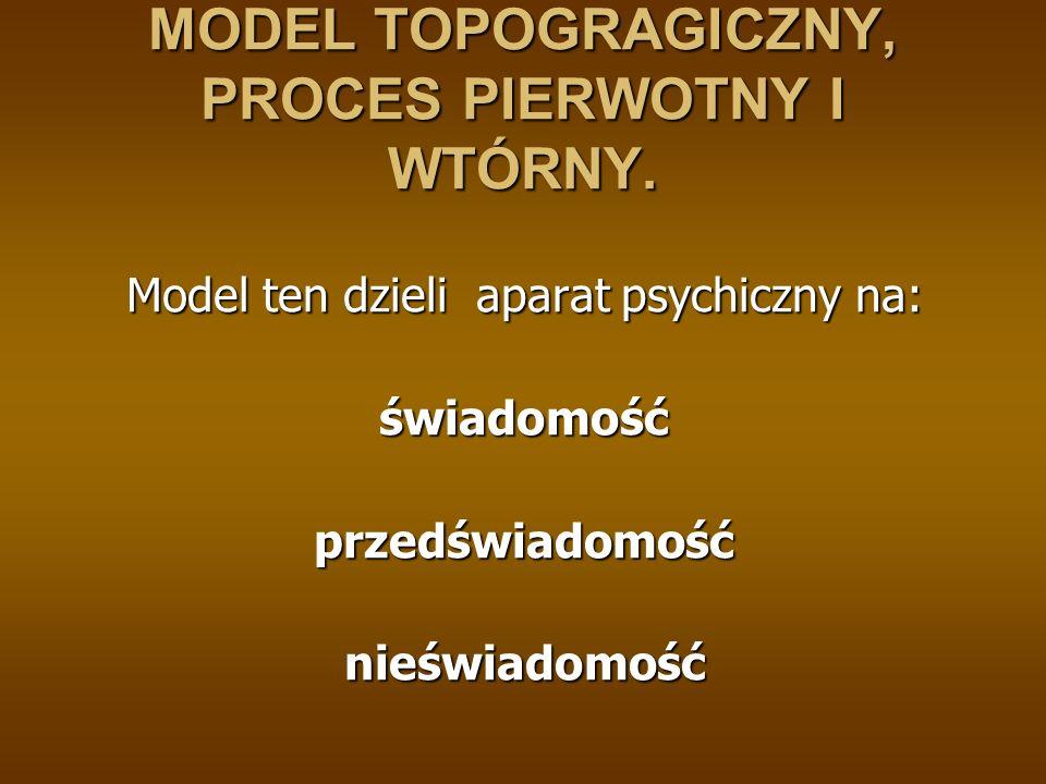 MODEL TOPOGRAGICZNY, PROCES PIERWOTNY I WTÓRNY.