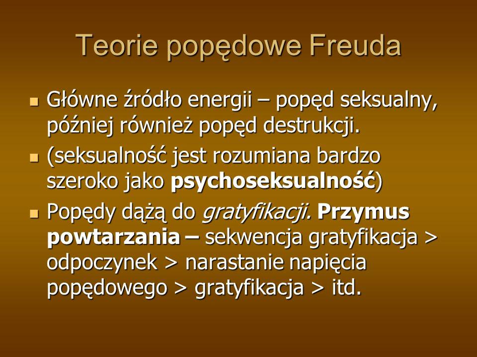 Teorie popędowe Freuda