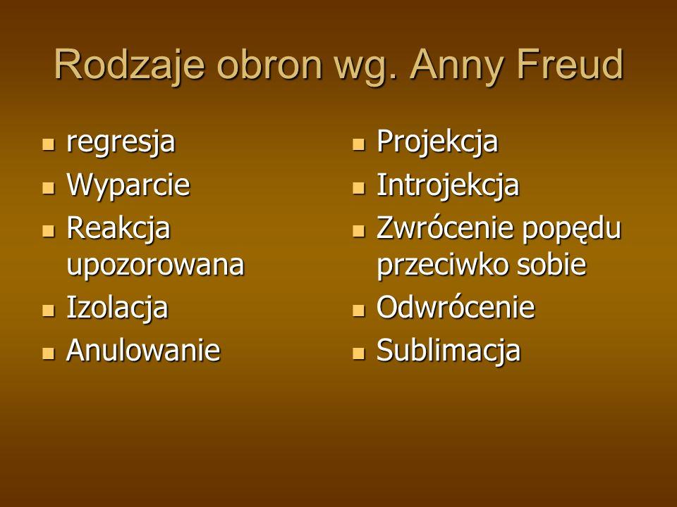 Rodzaje obron wg. Anny Freud