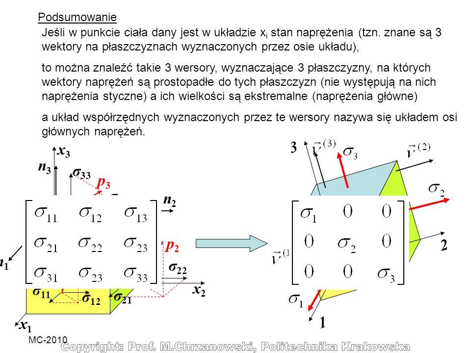 Podsumowanie Jeśli w punkcie ciała dany jest w układzie xi stan naprężenia (tzn. znane są 3 wektory na płaszczyznach wyznaczonych przez osie układu),