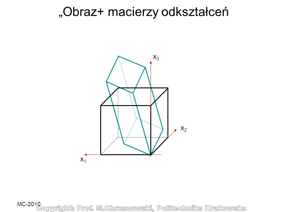 """""""Obraz+ macierzy odkształceń"""
