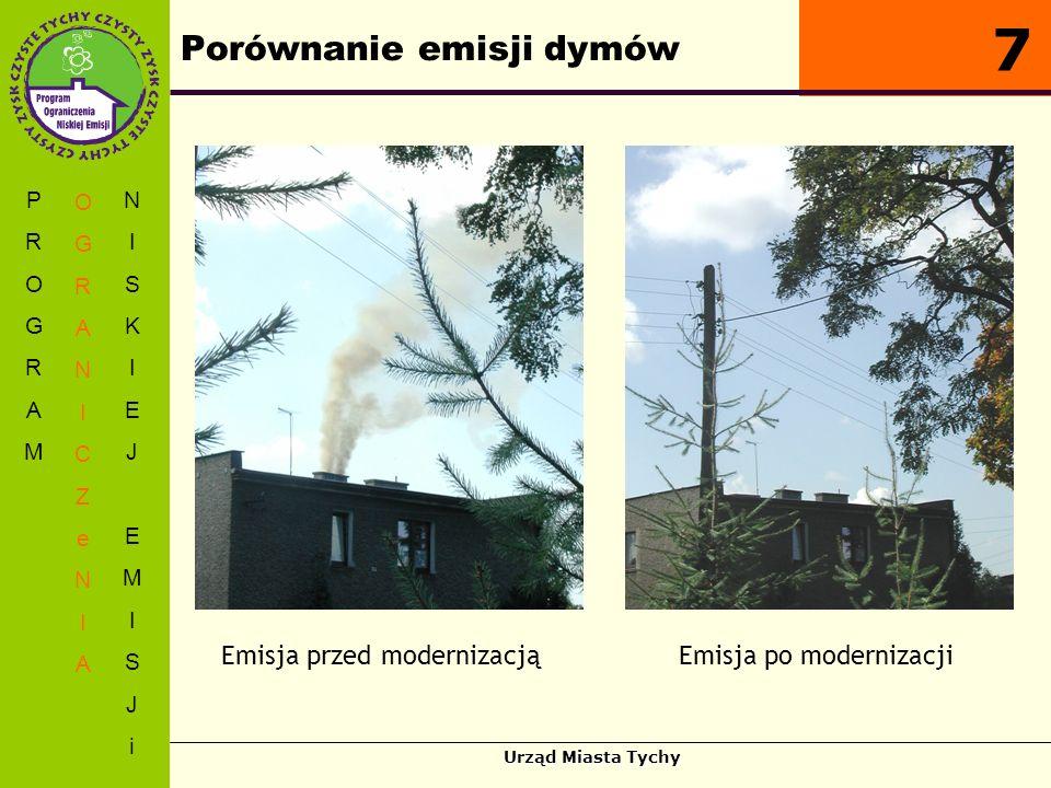 Porównanie emisji dymów