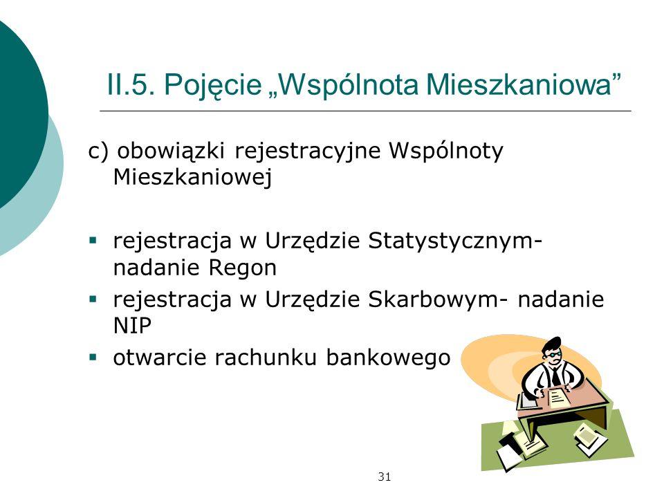 """II.5. Pojęcie """"Wspólnota Mieszkaniowa"""