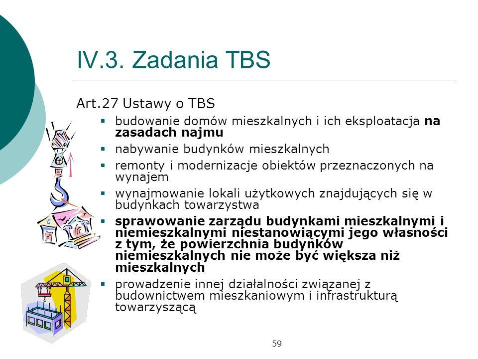 IV.3. Zadania TBS Art.27 Ustawy o TBS