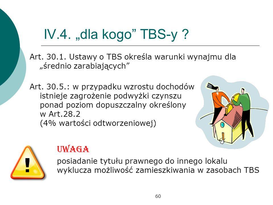 """IV.4. """"dla kogo TBS-y Uwaga"""
