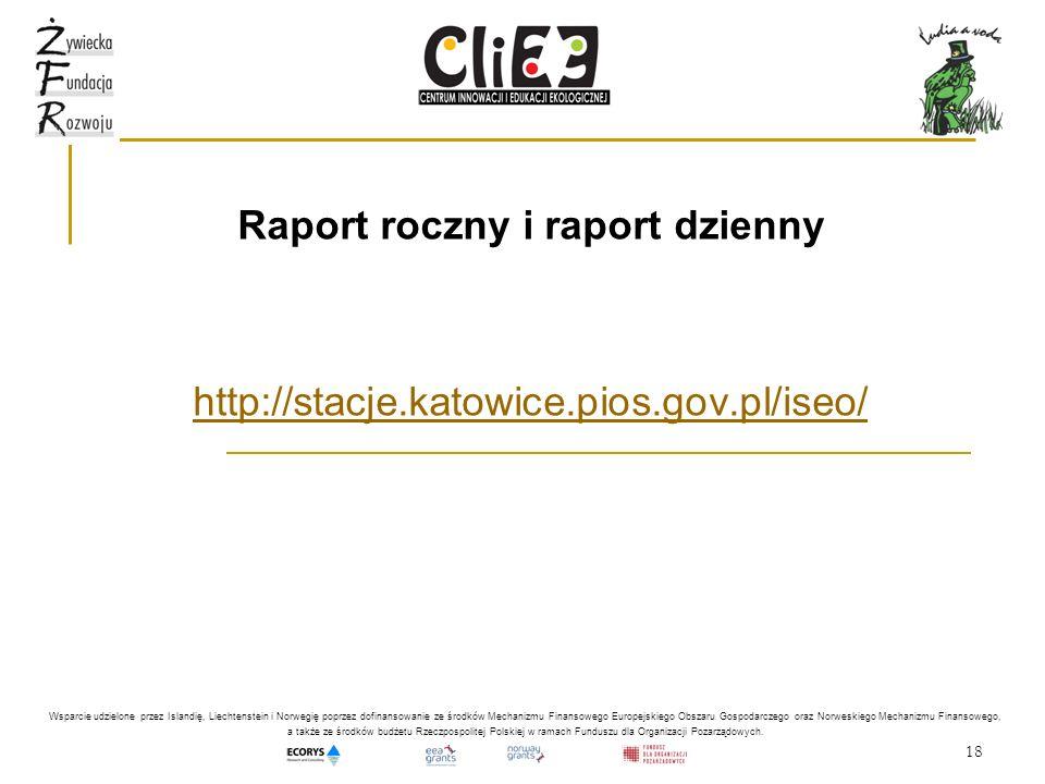 Raport roczny i raport dzienny