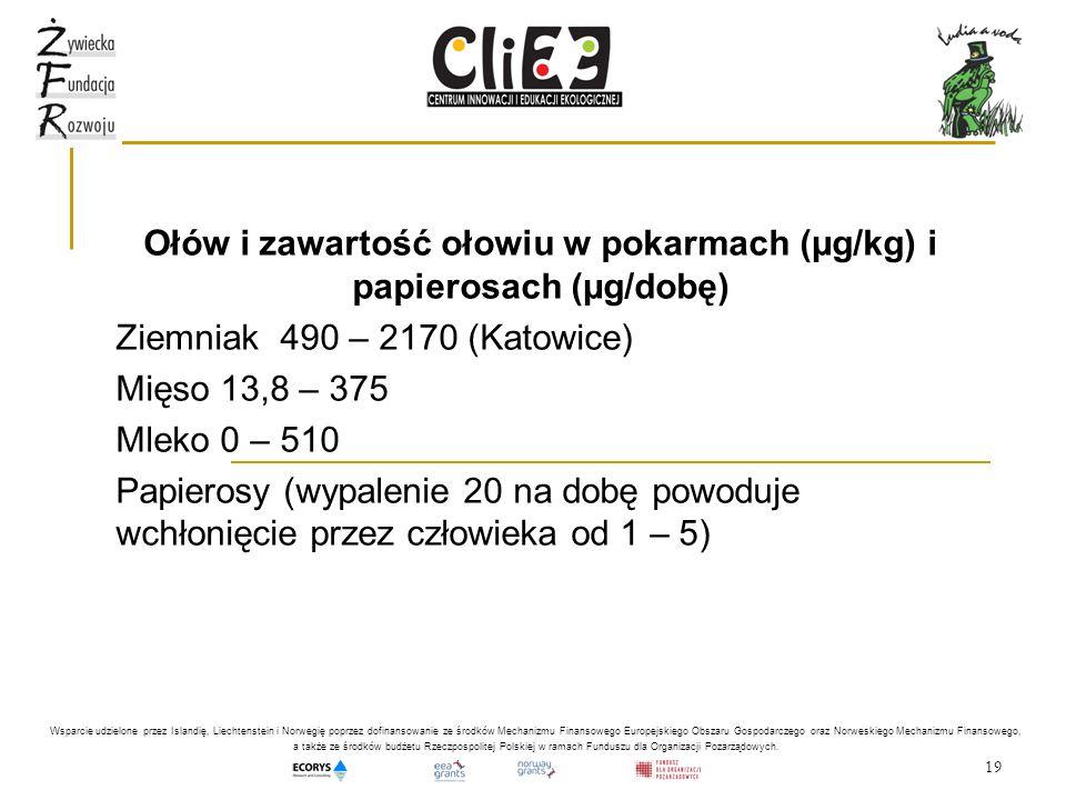 Ołów i zawartość ołowiu w pokarmach (µg/kg) i papierosach (µg/dobę)