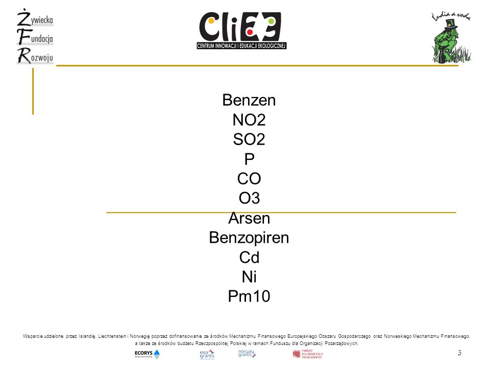 Benzen NO2 SO2 P CO O3 Arsen Benzopiren Cd Ni Pm10