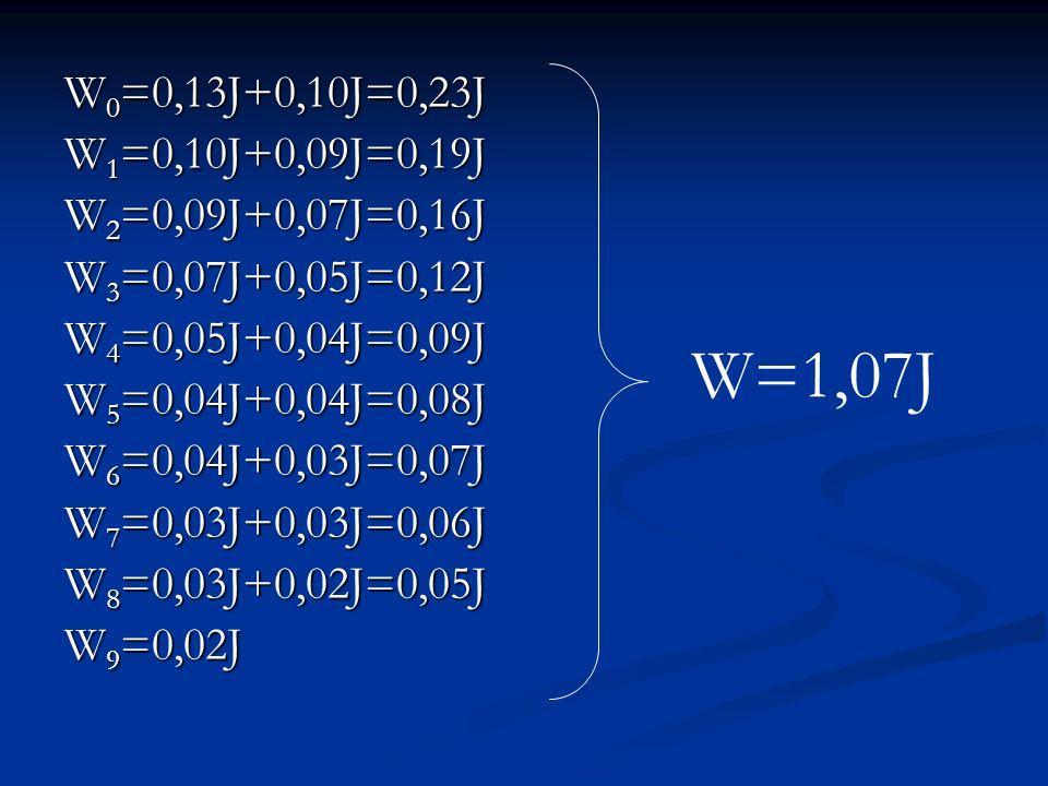 W=1,07J W0=0,13J+0,10J=0,23J W1=0,10J+0,09J=0,19J W2=0,09J+0,07J=0,16J