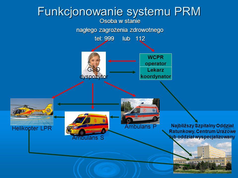 Funkcjonowanie systemu PRM