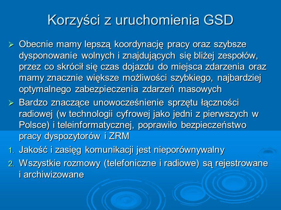 Korzyści z uruchomienia GSD